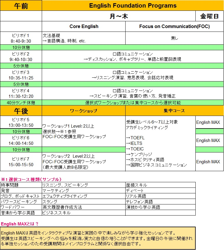 QuestTime Table